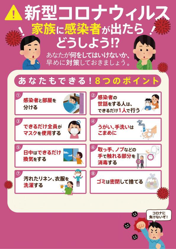 コロナウイルスに感染ときの8つのポイント